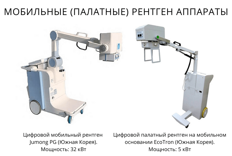 Мобильные (палатные) рентген аппараты - в наличии на складе!