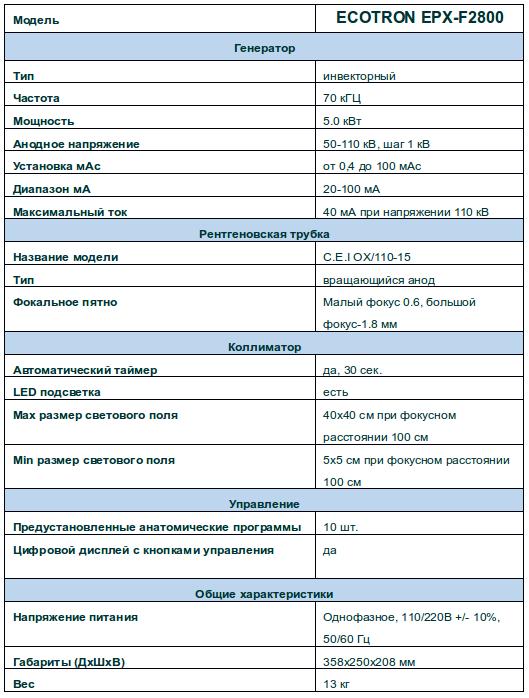 EPX-F2800 EcoTron - технические характеристики